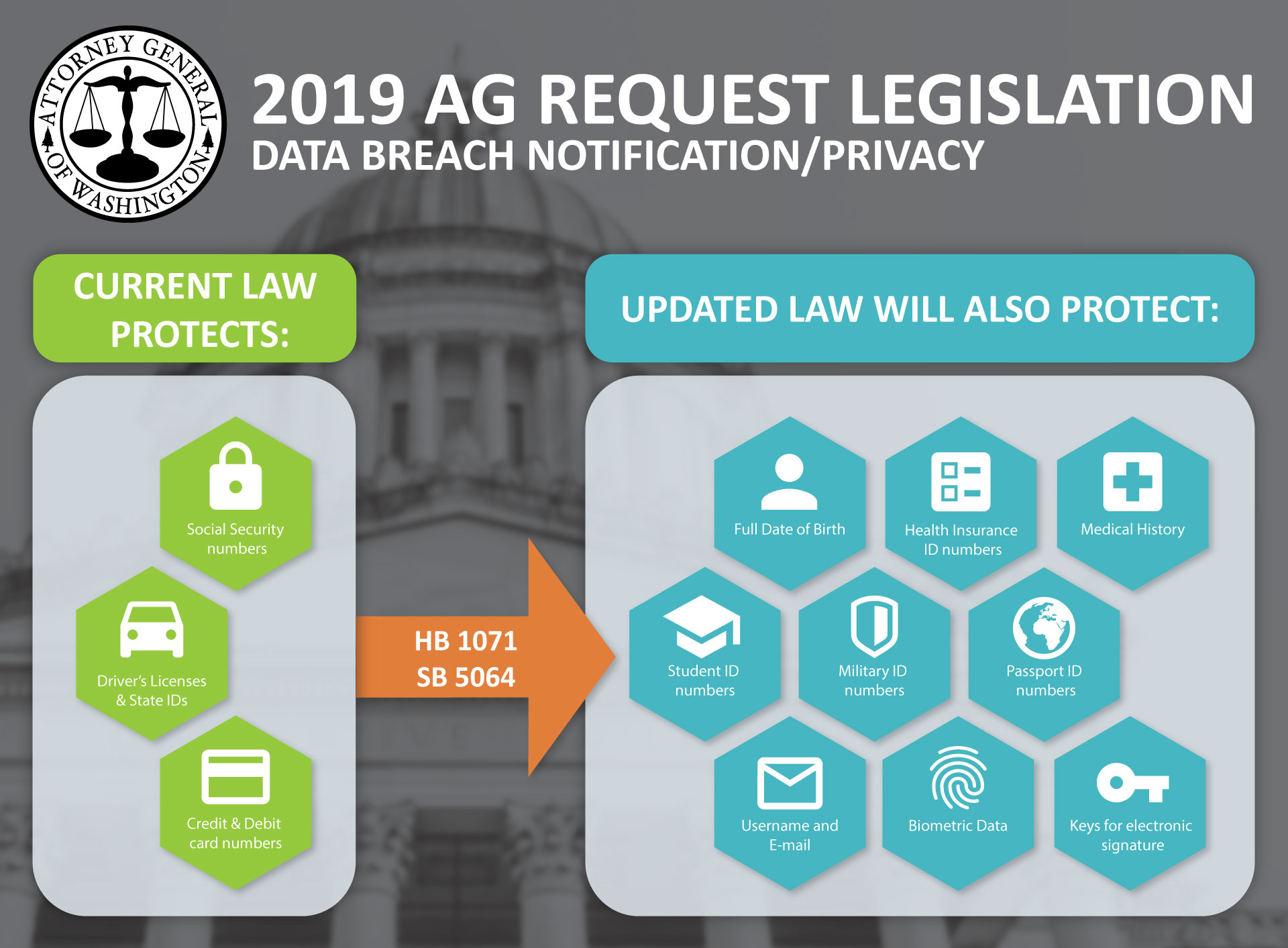 Data breach bill infographic