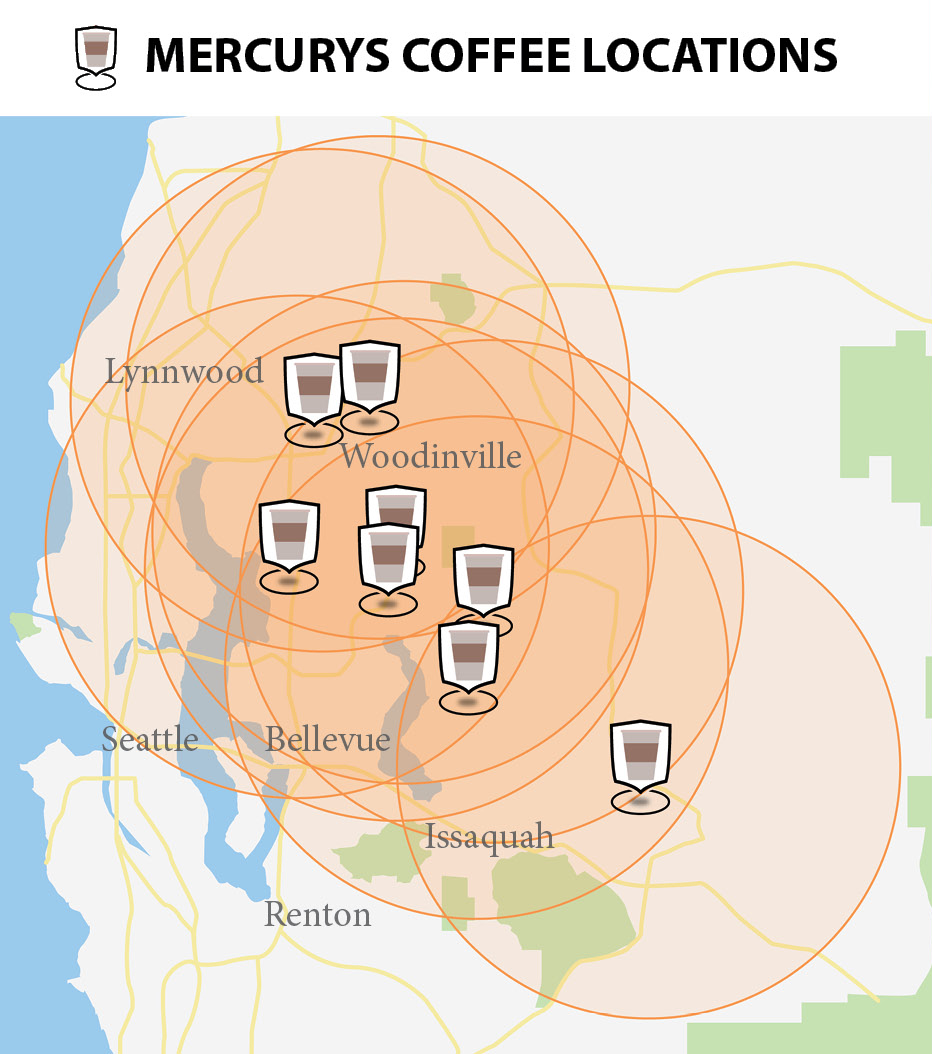 Mercurys Coffee locations
