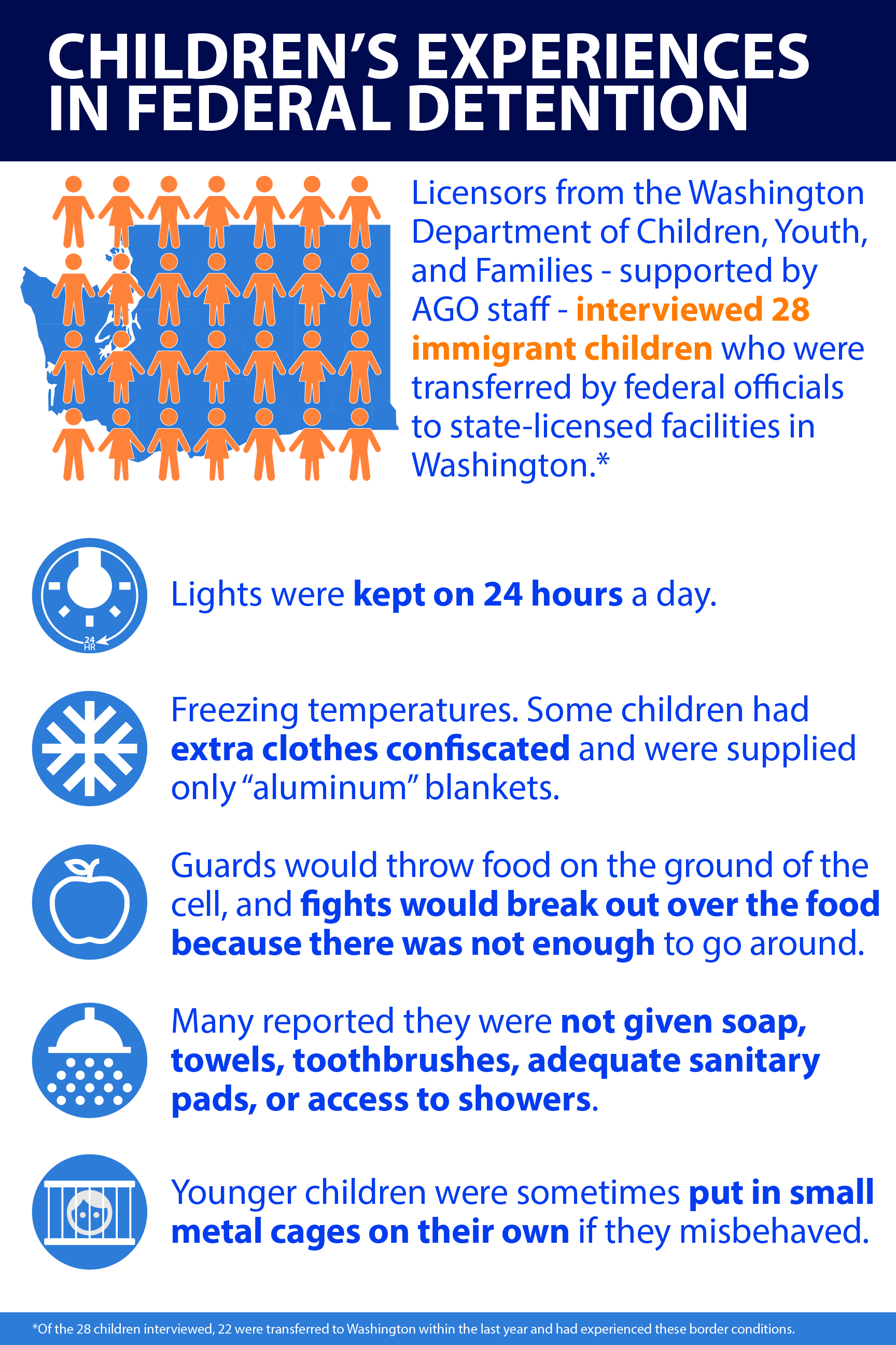 Poster of children's experiences in federal detention